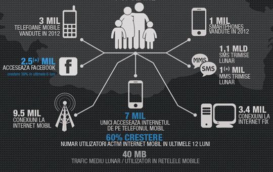 info-mobile
