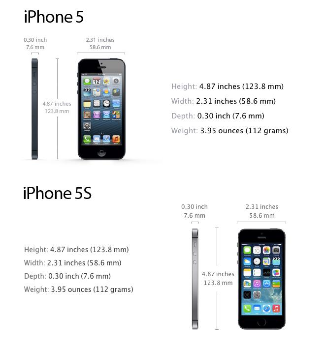 sizes-ipnone-5-iphone-5S