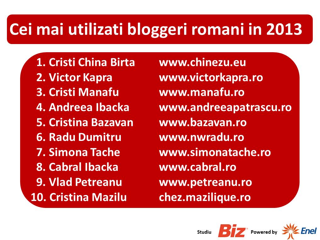 top-bloggeri