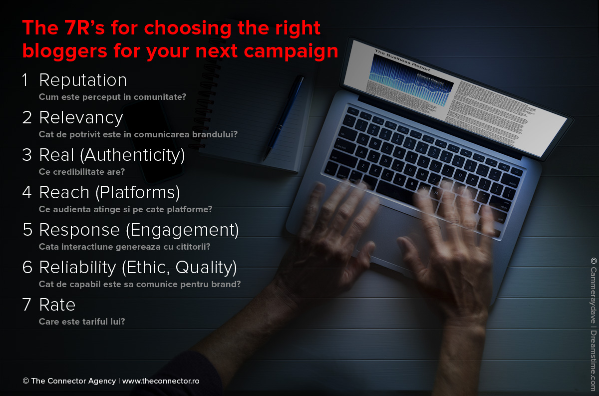 cum-alegem-bloggerii-in-campanii