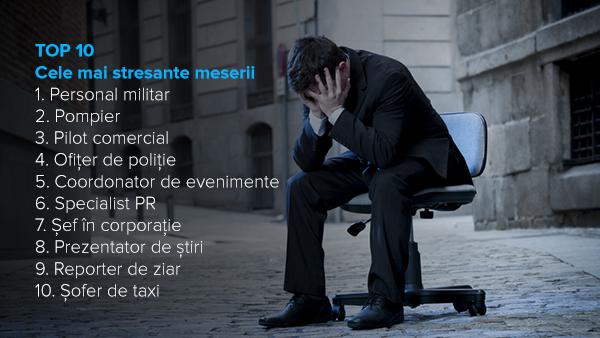 cele-mai-stresante-joburi