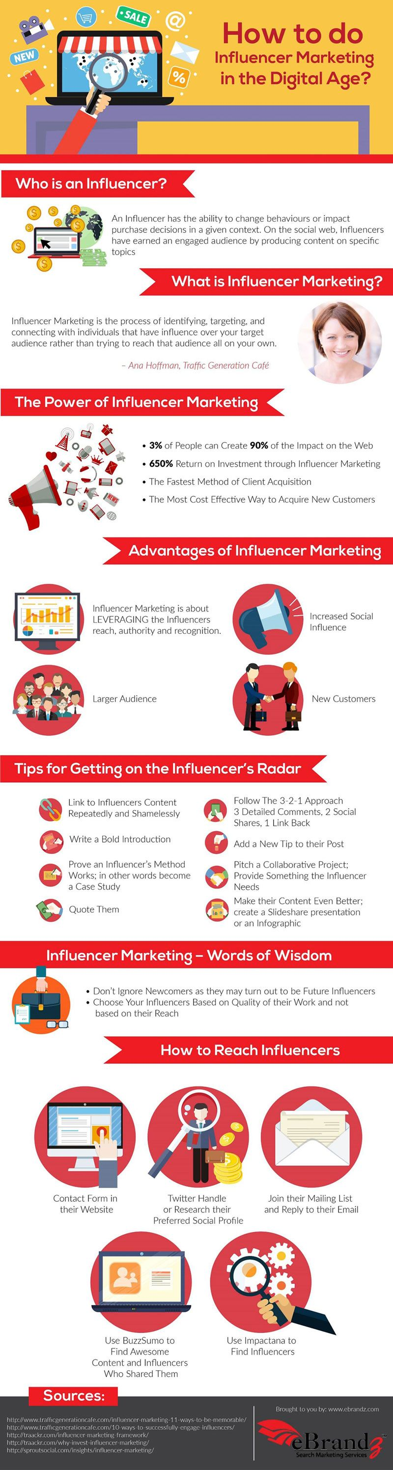influencer-marketing-infographic-compressor