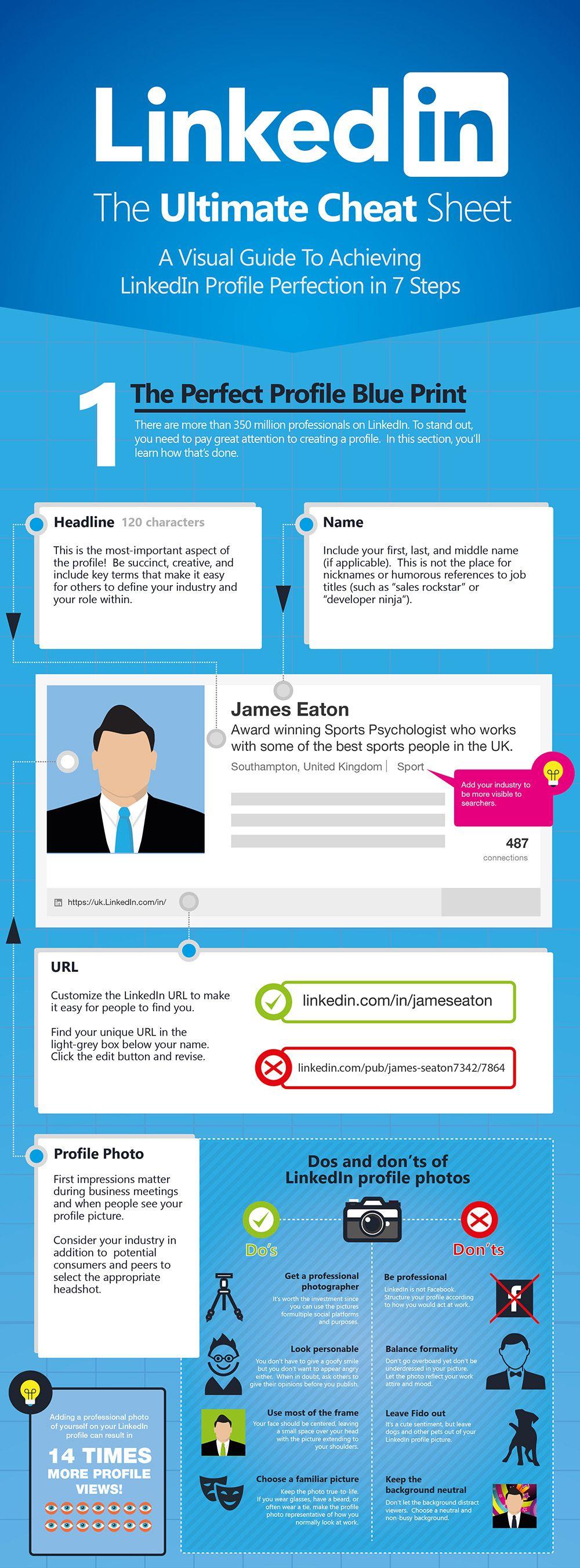 infografic-profil-linkedin-compressor