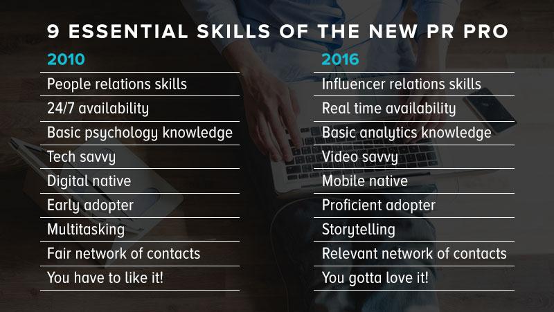 essential-skills-of-a-pr-pro