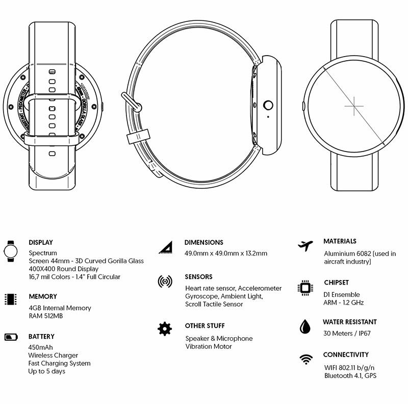 dagadam_watch_specifications